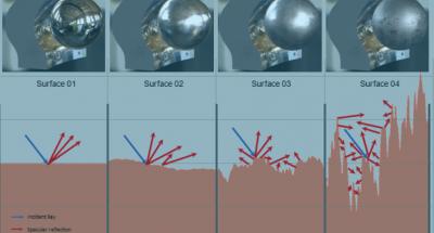 Afbeelding 02: Vergelijking tussen verschillende oppervlakteruwheden